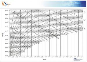Klicka för schema i pdf-format